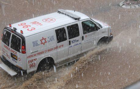 הגשם חוזר: מדריך מגן דוד אדום לחורף בטוח בימי הסגר