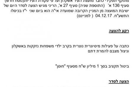 שאילתא בישיבת המועצה מחר – הרב יעקב אביטן: פגיעה בתקציב החוסן הביאה להפקרות שאפשרה למיסיון לפעול נגד הנזקקים בעיר