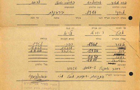 הבאבא מאיר, הבאבא אלעזר, רבי דוד, הרבנית זהרי ועוד.. – תיעוד מכתב נדיר של הבאבא מאיר